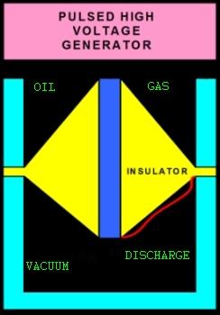 Vacuum Discharge Diagram